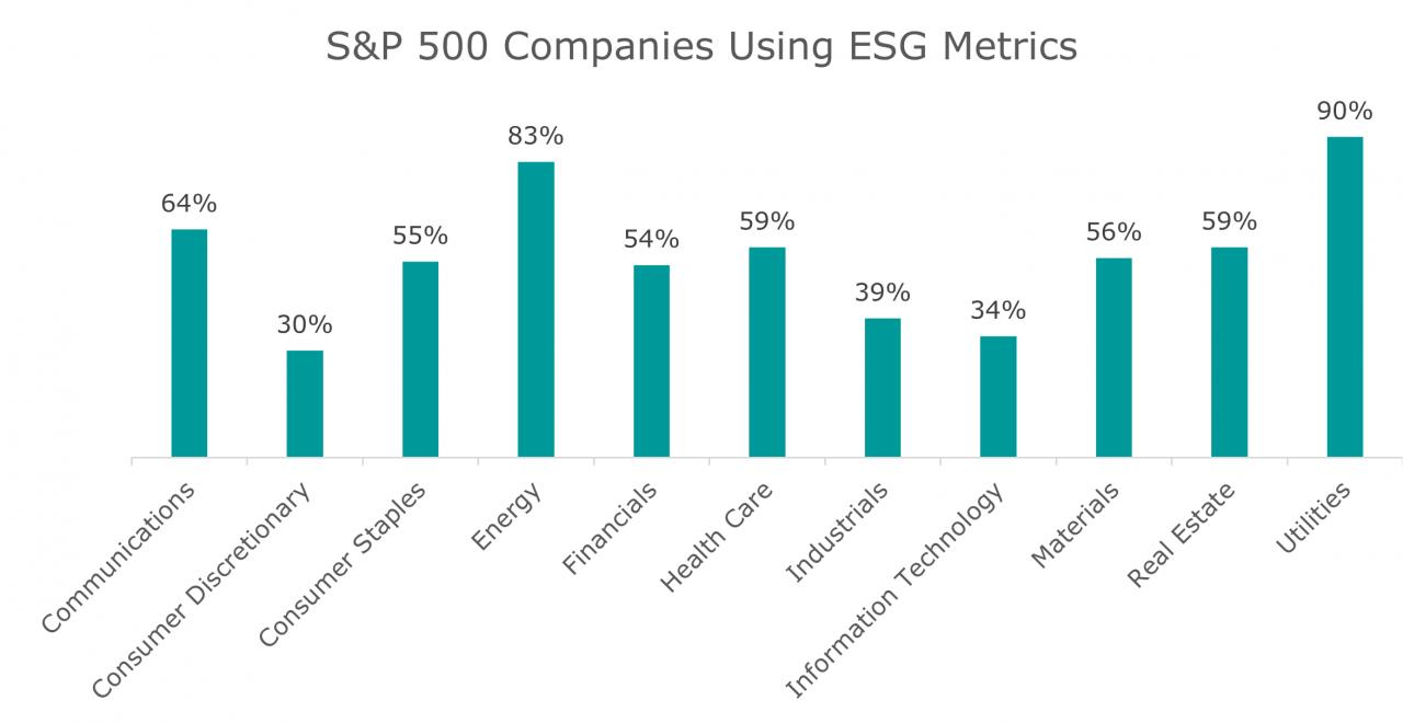 ESG Comp Metrics